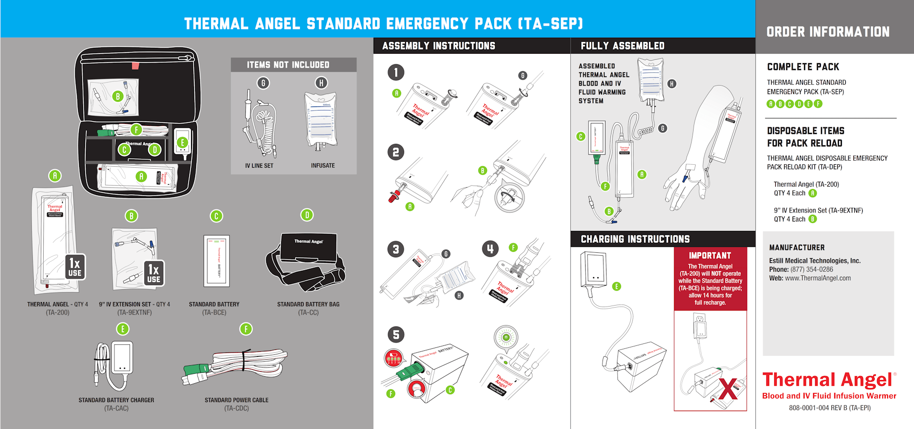 Thermal Angel Standard Emergency Pack Instructions
